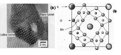 TEM image showing lattice- and nano-tunnel structures
